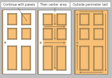 how to paint a 6 panel exterior door paint your front door the right way beckwith s treasures