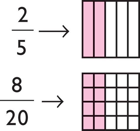 imagenes numeros reales c 243 mo representar fracciones