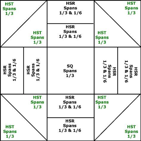 Churn Dash Quilt Block Pattern by Churn Dash Quilt Block Pattern
