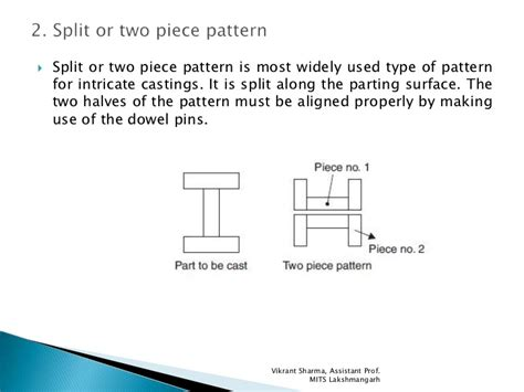 use of solid pattern in casting types of pattern