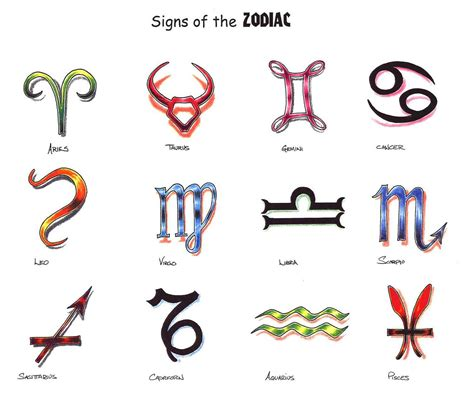 zodiac signs signs of the zodiac tattoo designs tattooshunt com