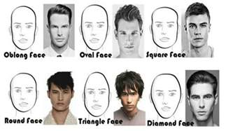 the best hairstyles for your shape mens fitness choose the best hairstyle for your face shape how to pick a new men s hair style youtube