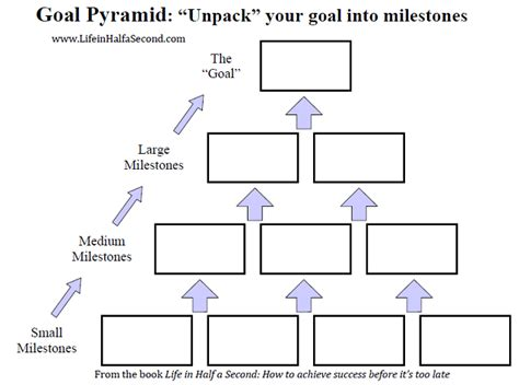 goal pyramid template prioritize your goals and workload with these 2 key tools