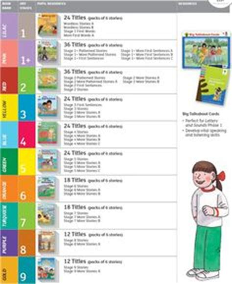 oxford reading tree level oxford book bands daily 5 oxford books and