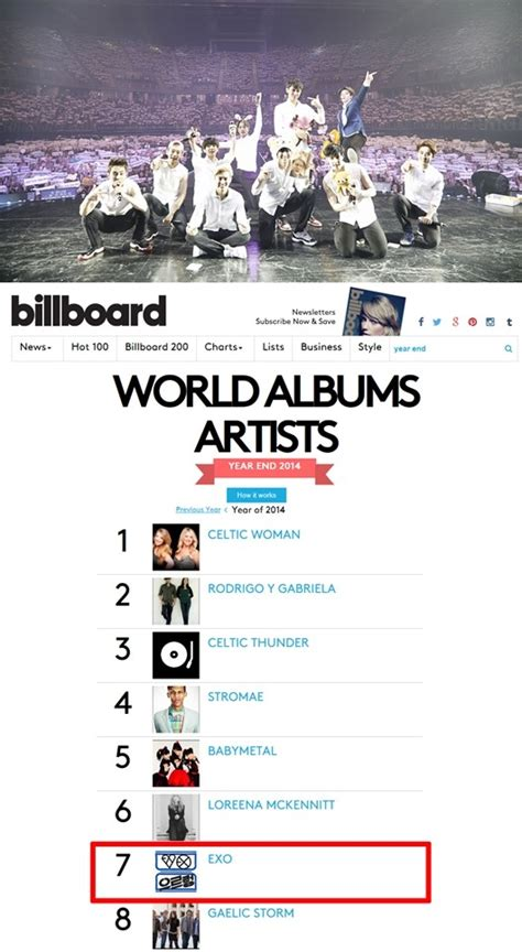 exo billboard exo k pop s best ranking on billboard world music chart