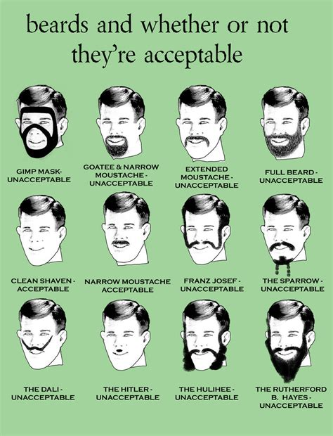 osha beard regulations acceptable facial hair for respirator fit pictures to pin