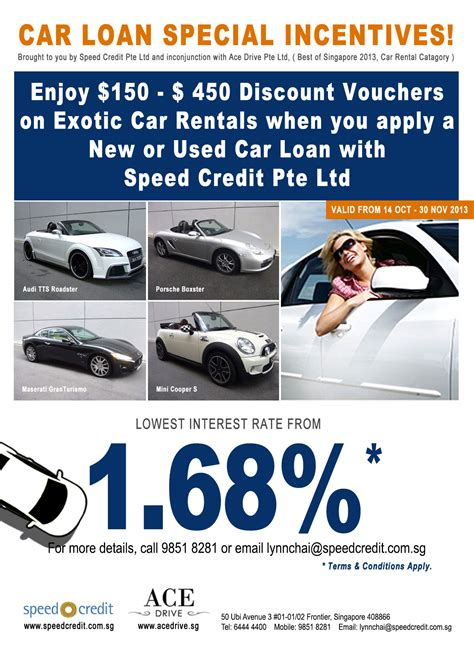 car loan rates driverlayer search engine