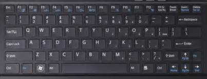 wondered why the letters on a computer keyboard are