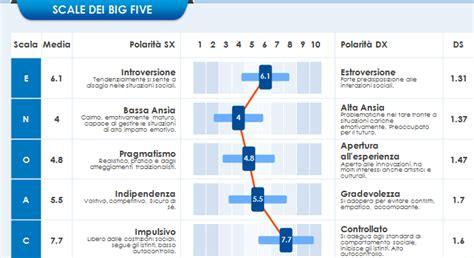 bid in italiano analisi delle soft skills di un organigramma aziendale con