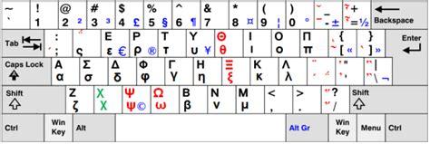 keyboard layout greek file greek keyboard polytonic win png wikimedia commons