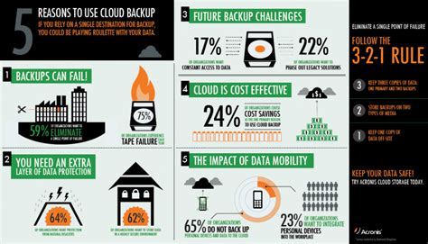 best backup software 2014 10 reliable offsite data backup for small businesses and
