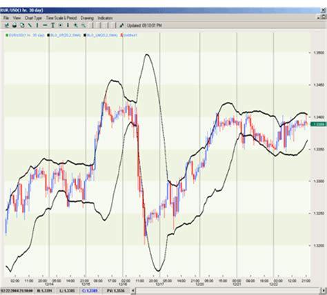 tutorial forex español forex tutorial forex trading