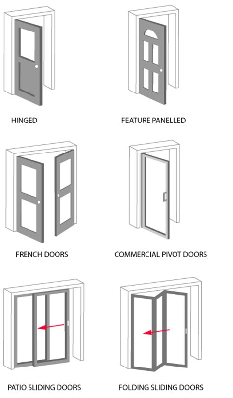 Types Of Doors Hardwood Doors In Norwich Norfolk And Suffolk Broadland