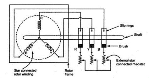 three phase induction motor load current study of running or starting and reversing of three phase induction motor electrical practical