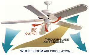 ceiling fan cleaner air cleaning ceiling fans