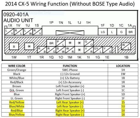 for the bose system wiring diagram home speaker system