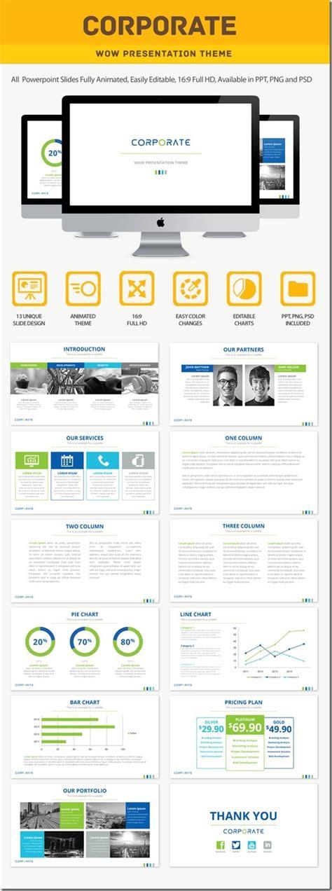 bagaimana langkah membuat presentasi video bagaimana membuat presentasi company profile yang memikat