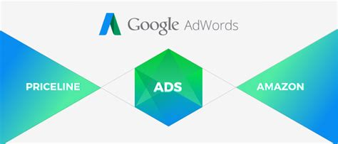 top adwords yearly spendings top spenders who spends top adwords yearly spendings top spenders who spends