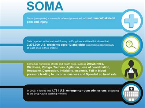 Soma Detox by Soma Abuse Warning Signs Carisoprodol Abuse Side