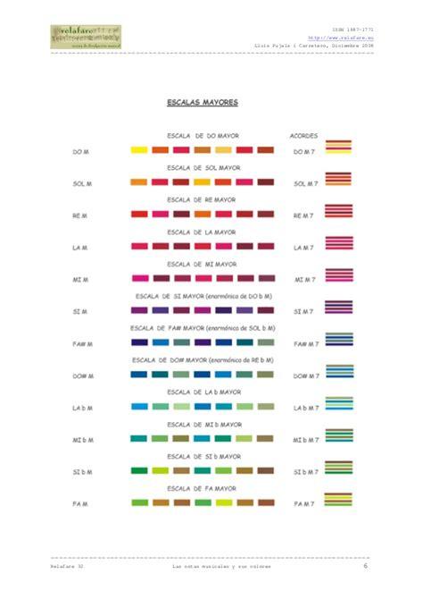 imagenes de notas musicales en colores 32 musicaypintura notas musicales y el color