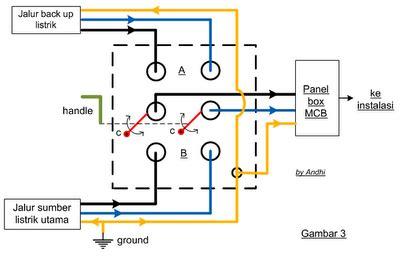 23 wiring diagram setrika listrik 188 166 216 143