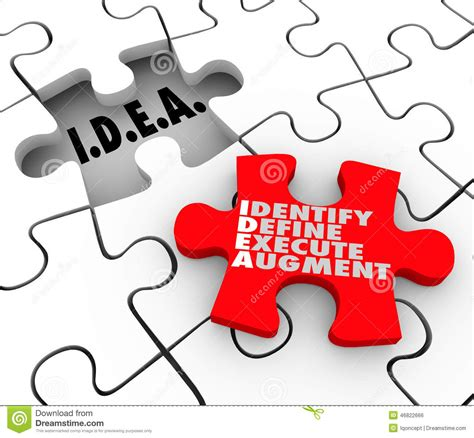 pieces meaning idea identify define execute augment acronym puzzle