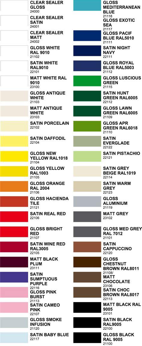 plasti kote spray paints whole range spray paint gloss matt satin twist spray