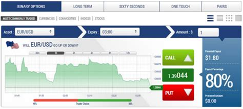 Banc De Binary Canada by Are Not Swiss Binary Option Brokers In Usa Remarkable Rather