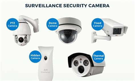 best ip surveillance how to choose the best ip surveillance system