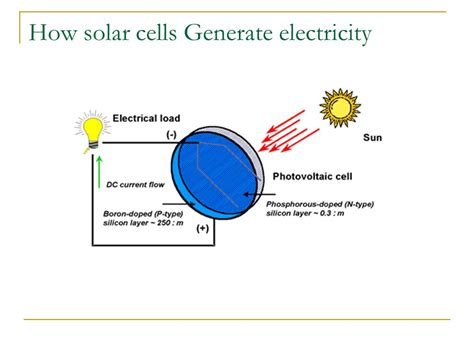 renewable energy resources ppt