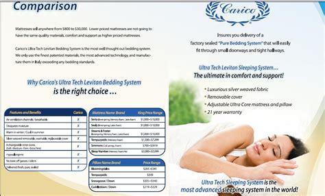 why carico s ultra tech levitan bedding system is the