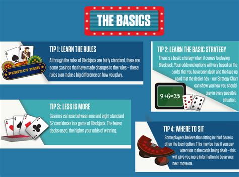 How To Win Money Playing Blackjack - useful blackjack tips and tricks popular strategies