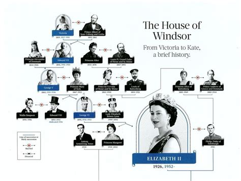 house of windsor 25 best ideas about queen victoria family tree on pinterest victoria family tree