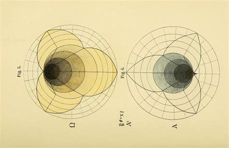 diagrams of geometric shapes these geometrical shapes are diagrams of human