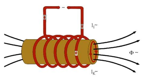 induction heating non magnetic induction hardening of large rings and bearings 2012 11 01 forge magazine