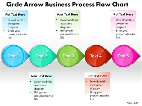 Business Powerpoint Templates Circle Arrow Process Flow Powerpoint Process Flow Template Free
