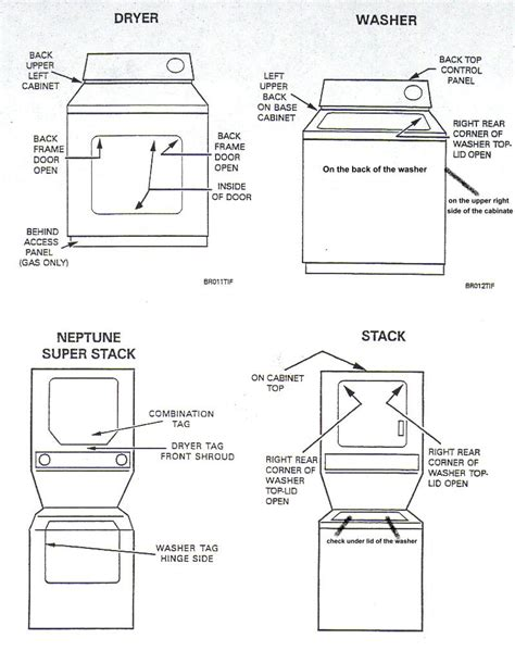 dimensions of whirlpool duet washer and dryer types of stack washer and dryer dimensions standard dryers dryer bathroom stackable washer dryer