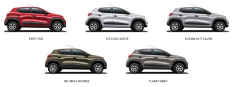 renault kwid white colour this article
