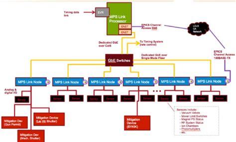conceptual architecture diagram conceptual architecture diagram www pixshark