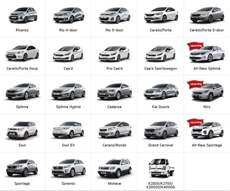 Kia Model Cars Hyundai S Second Arm Kia Finalises India Entry