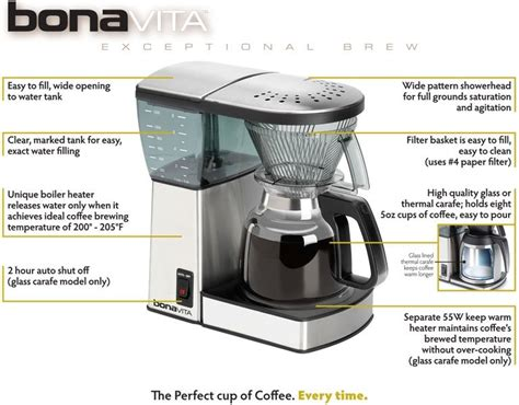 Amazon.com: Bonavita BV1800 8 Cup Coffee Maker with Glass Carafe: Drip Coffeemakers: Kitchen
