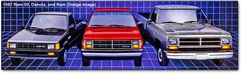 Dodge Dakota 1987 1996 Factory Service Repair Manual Pdf