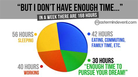 Not Enough Time In quotes about not enough time quotesgram