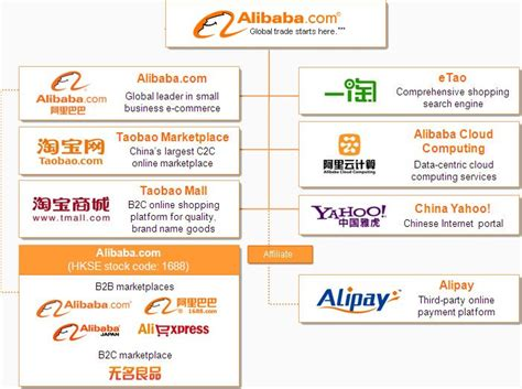alibaba organizational structure alibaba names jonathan lu as new ceo replacing founder