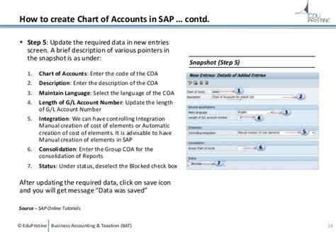 sap chart of accounts table chart of accounts in sap