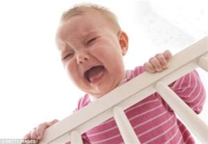 Toddler Bed Age Guidelines Sleep Guidelines Spell Out Shut Eye Guidance By Age