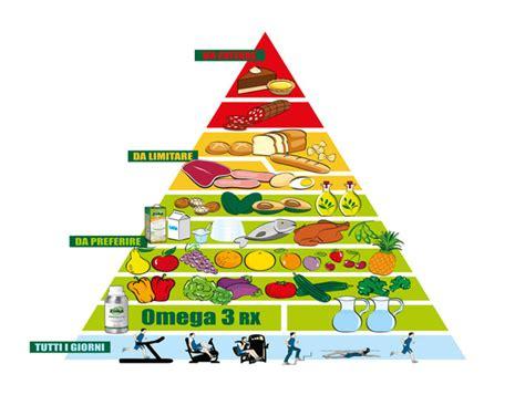 dieta a zona alimenti la dieta a zona i migliori suggerimenti per creare la