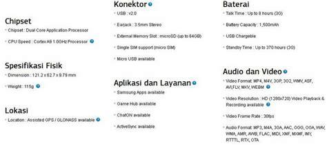 Fitur Dan Harga Samsung Ace 3 spesifikasi dan harga samsung galaxy ace 3 gt s7270