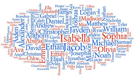 most common names top 10 most common names in the world exploredia