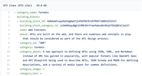 format yaml yaml templates for api operations